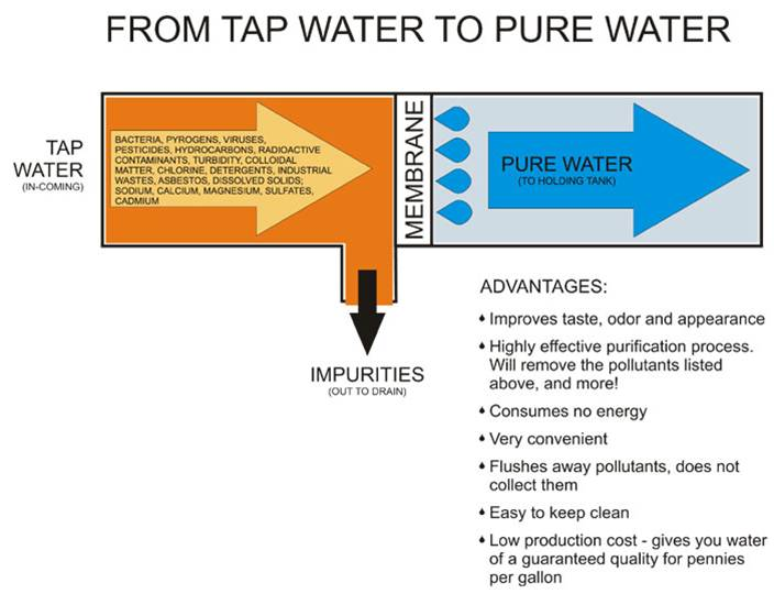 water filters uk_ pure