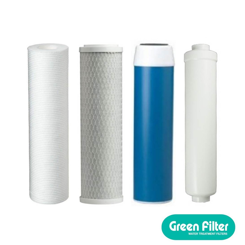 How Often Should I Change My Water Filter Cartridge