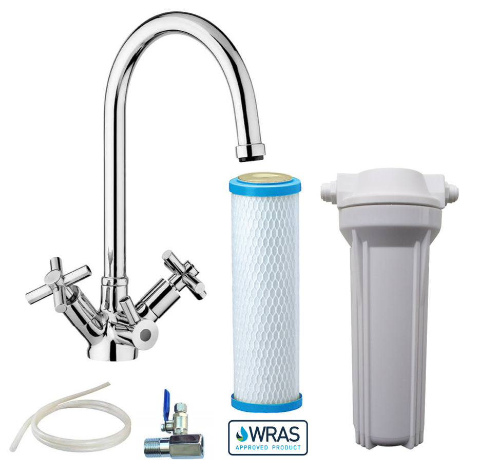 Water Filter Kits A Quick Solution For Filtered Water In