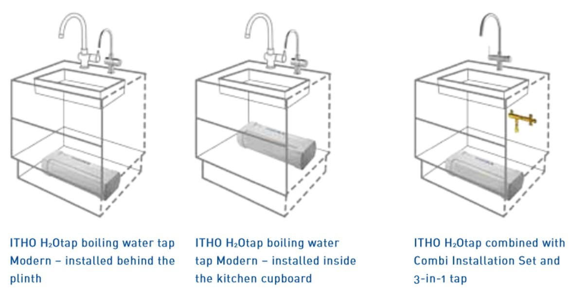 itho_boiler_positions_2