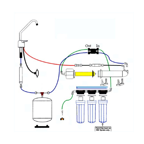 puricom-proline-plus-5-stage-non-pumped-reverse-osmosis-system